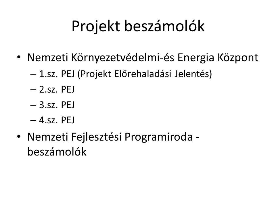 Projekt beszámolók • Nemzeti Környezetvédelmi-és Energia Központ – 1.sz. PEJ (Projekt Előrehaladási Jelentés) – 2.sz. PEJ – 3.sz. PEJ – 4.sz. PEJ • Ne