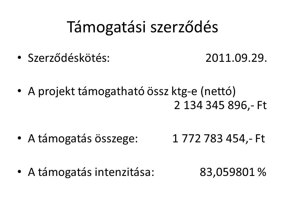 Támogatási szerződés • Szerződéskötés: 2011.09.29. • A projekt támogatható össz ktg-e (nettó) 2 134 345 896,- Ft • A támogatás összege: 1 772 783 454,