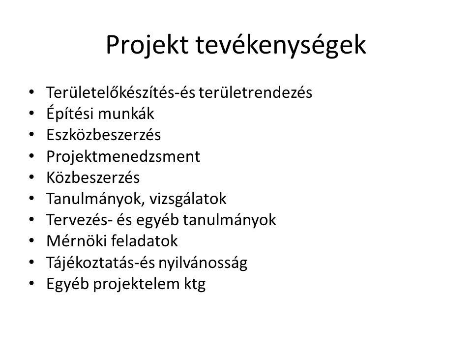 Projekt tevékenységek • Területelőkészítés-és területrendezés • Építési munkák • Eszközbeszerzés • Projektmenedzsment • Közbeszerzés • Tanulmányok, vi