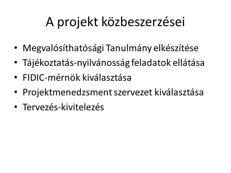 A projekt közbeszerzései • Megvalósíthatósági Tanulmány elkészítése • Tájékoztatás-nyilvánosság feladatok ellátása • FIDIC-mérnök kiválasztása • Proje