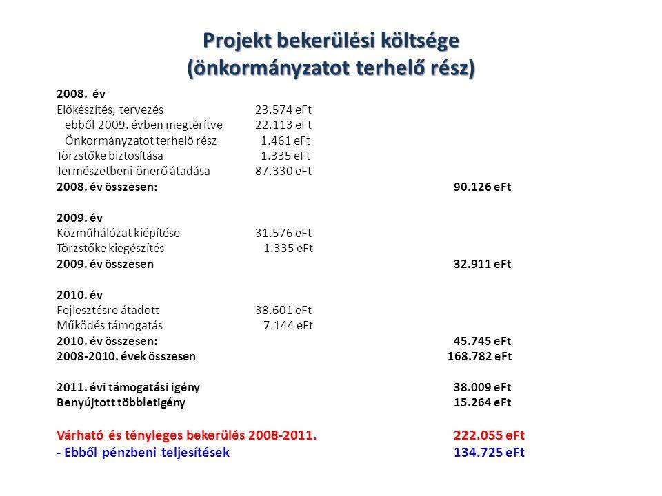Projekt bekerülési költsége (önkormányzatot terhelő rész) 2008. év Előkészítés, tervezés 23.574 eFt ebből 2009. évben megtérítve22.113 eFt Önkormányza