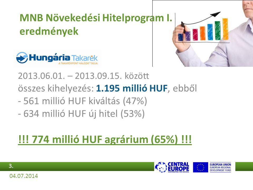 MNB Növekedési Hitelprogram I. eredmények 2013.06.01. – 2013.09.15. között összes kihelyezés: 1.195 millió HUF, ebből - 561 millió HUF kiváltás (47%)
