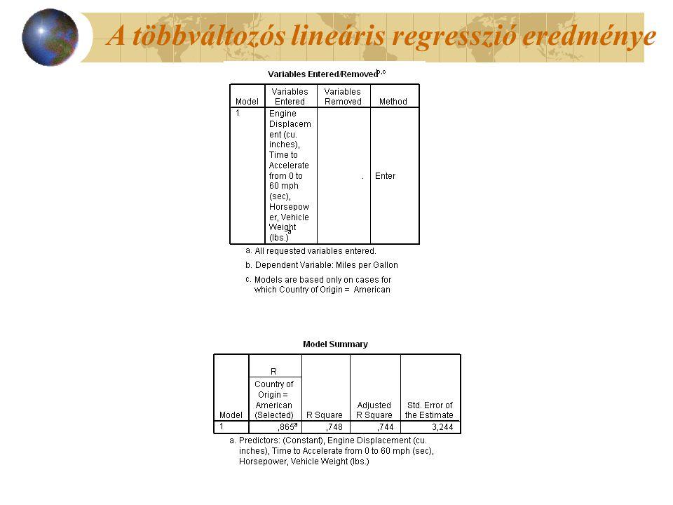 A többváltozós lineáris regresszió eredménye