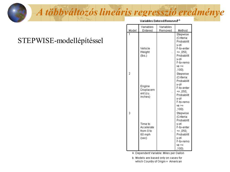 STEPWISE-modellépítéssel