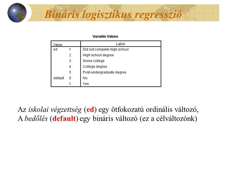 Bináris logisztikus regresszió Az iskolai végzettség (ed) egy ötfokozatú ordinális változó, A bedőlés (default) egy bináris változó (ez a célváltozónk)