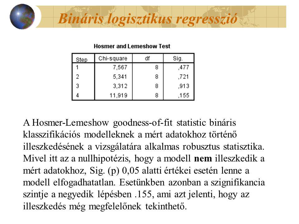 Bináris logisztikus regresszió A Hosmer-Lemeshow goodness-of-fit statistic bináris klasszifikációs modelleknek a mért adatokhoz történő illeszkedésének a vizsgálatára alkalmas robusztus statisztika.