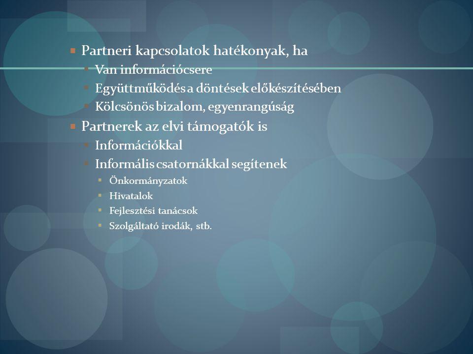  Partneri kapcsolatok hatékonyak, ha  Van információcsere  Együttműködés a döntések előkészítésében  Kölcsönös bizalom, egyenrangúság  Partnerek