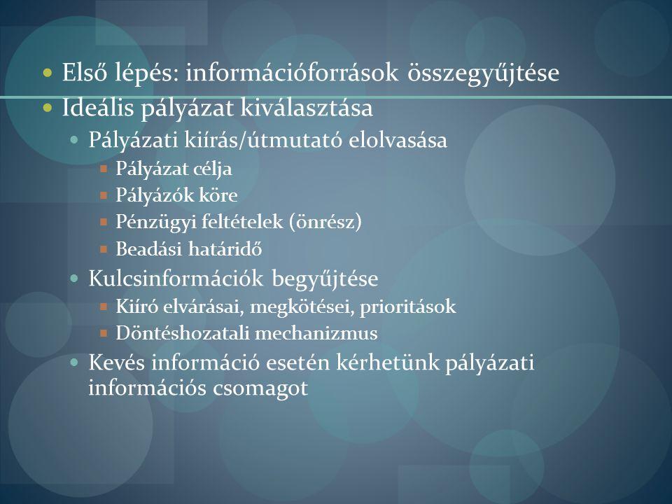  Első lépés: információforrások összegyűjtése  Ideális pályázat kiválasztása  Pályázati kiírás/útmutató elolvasása  Pályázat célja  Pályázók köre