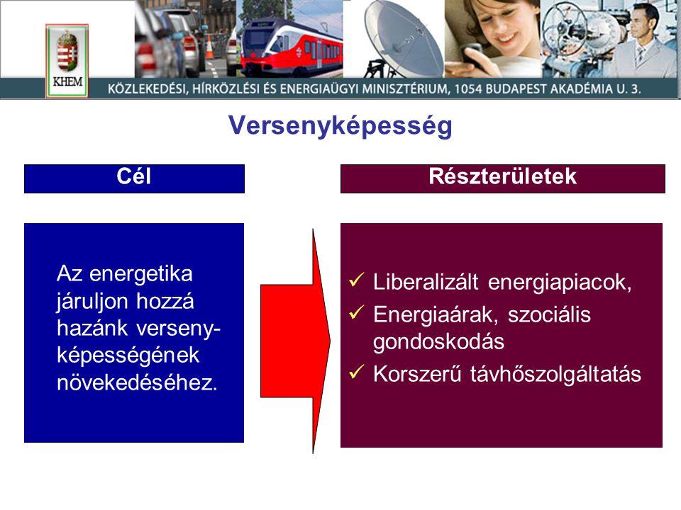 Versenyképesség Az energetika járuljon hozzá hazánk verseny- képességének növekedéséhez.