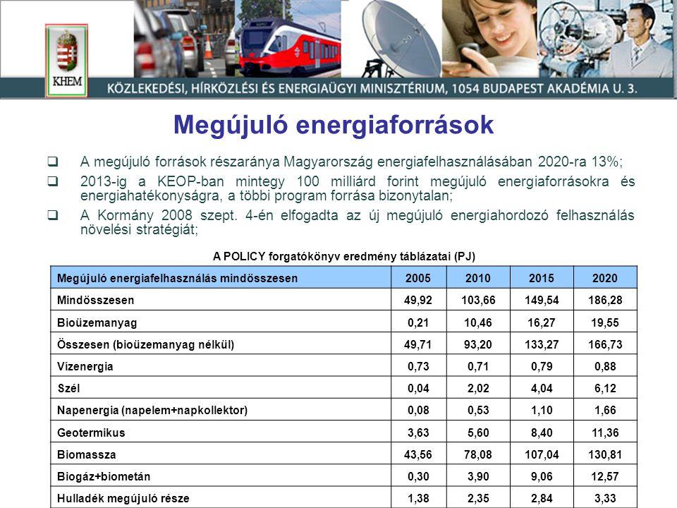 Megújuló energiaforrások  A megújuló források részaránya Magyarország energiafelhasználásában 2020-ra 13%;  2013-ig a KEOP-ban mintegy 100 milliárd forint megújuló energiaforrásokra és energiahatékonyságra, a többi program forrása bizonytalan;  A Kormány 2008 szept.