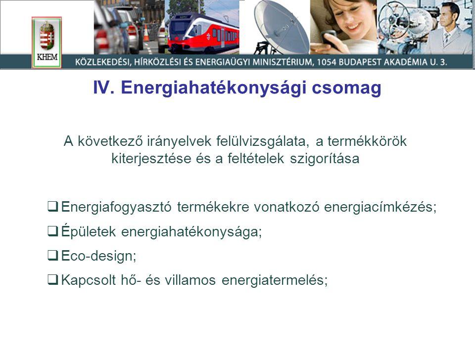 IV. Energiahatékonysági csomag A következő irányelvek felülvizsgálata, a termékkörök kiterjesztése és a feltételek szigorítása  Energiafogyasztó term