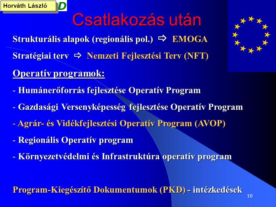 10 Horváth László Csatlakozás után Strukturális alapok (regionális pol.)  EMOGA Stratégiai terv  Nemzeti Fejlesztési Terv (NFT) Operatív programok:
