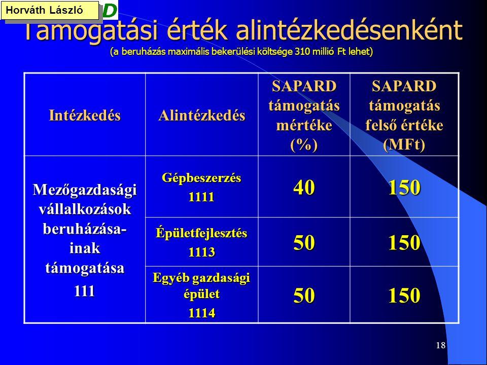 18 Támogatási érték alintézkedésenként (a beruházás maximális bekerülési költsége 310 millió Ft lehet) IntézkedésAlintézkedés SAPARD támogatás mértéke