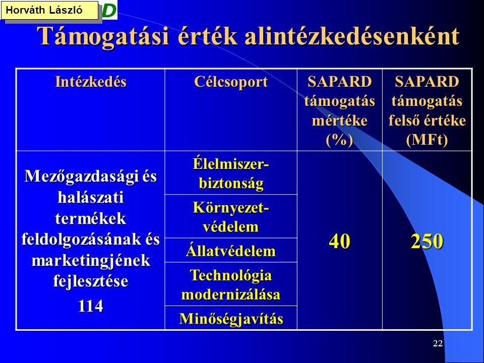 22 Támogatási érték alintézkedésenként IntézkedésCélcsoport SAPARD támogatás mértéke (%) SAPARD támogatás felső értéke (MFt) Mezőgazdasági és halászat