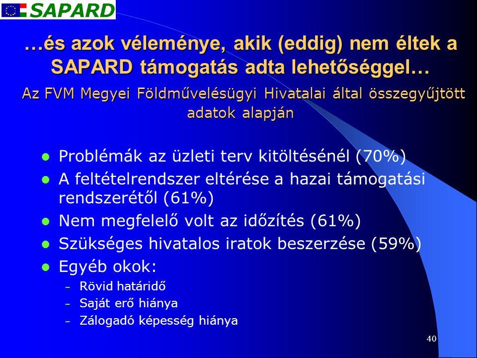 40 …és azok véleménye, akik (eddig) nem éltek a SAPARD támogatás adta lehetőséggel… Az FVM Megyei Földművelésügyi Hivatalai által összegyűjtött adatok