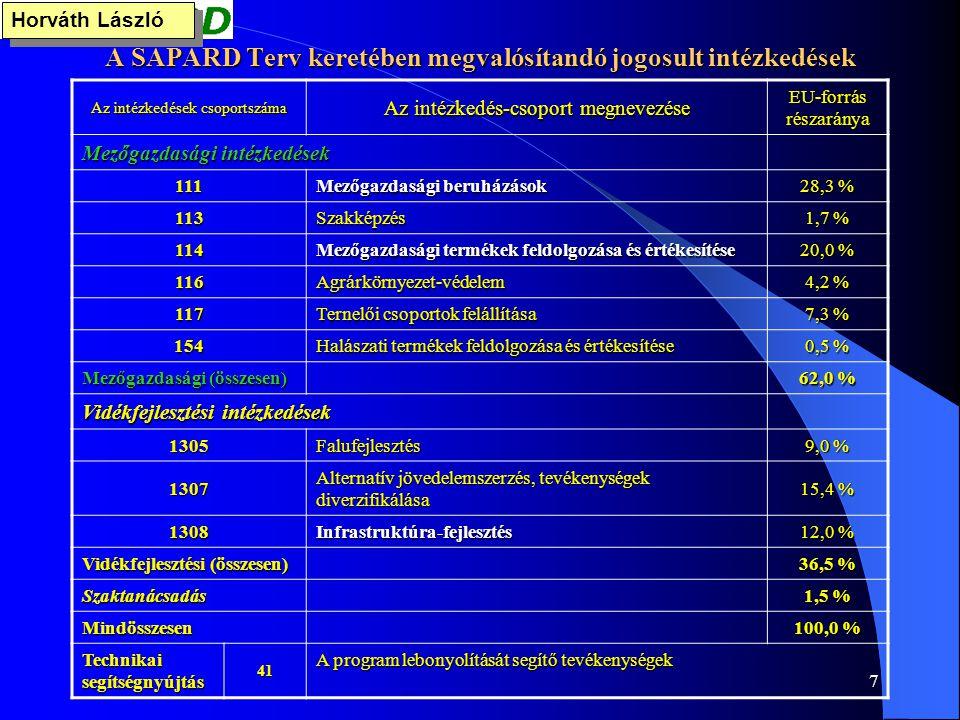 7 A SAPARD Terv keretében megvalósítandó jogosult intézkedések Az intézkedések csoportszáma Az intézkedés-csoport megnevezése EU-forrás részaránya Mez