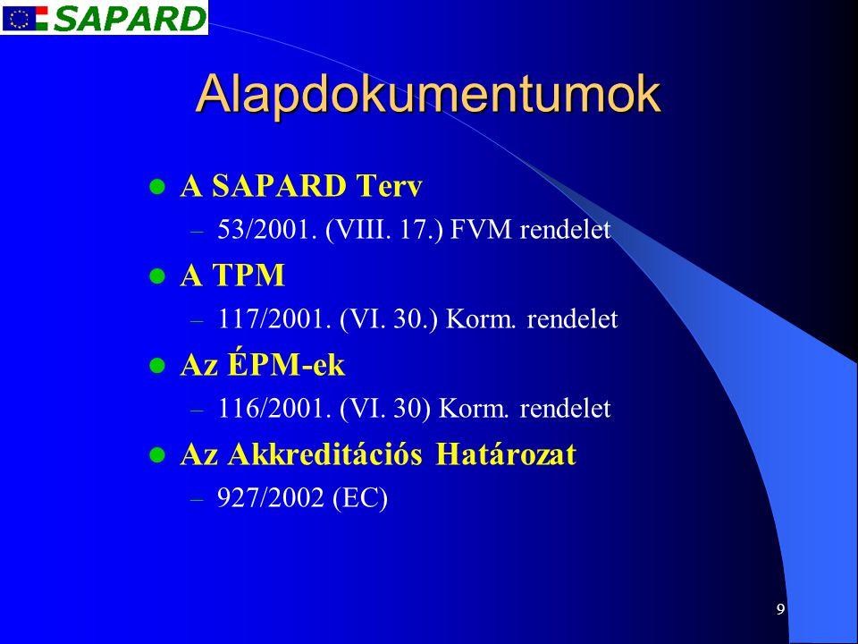 9 Alapdokumentumok  A SAPARD Terv – 53/2001. (VIII. 17.) FVM rendelet  A TPM – 117/2001. (VI. 30.) Korm. rendelet  Az ÉPM-ek – 116/2001. (VI. 30) K