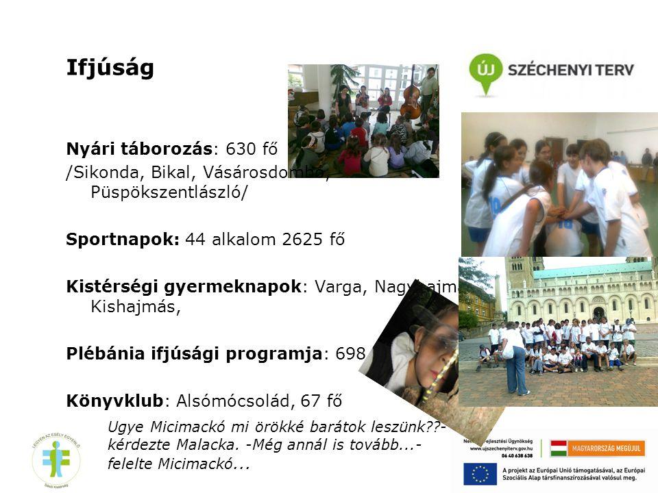 Ifjúság Nyári táborozás: 630 fő /Sikonda, Bikal, Vásárosdombó, Püspökszentlászló/ Sportnapok: 44 alkalom 2625 fő Kistérségi gyermeknapok: Varga, Nagyh