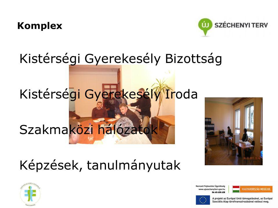 Komplex Kistérségi Gyerekesély Bizottság Kistérségi Gyerekesély Iroda Szakmaközi hálózatok Képzések, tanulmányutak