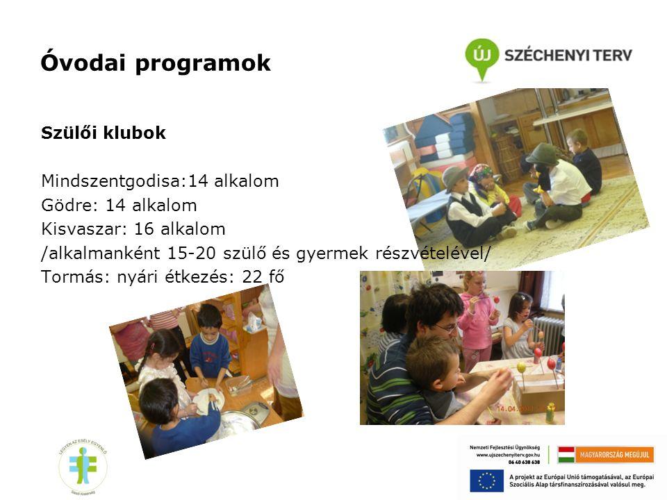 Óvodai programok Szülői klubok Mindszentgodisa:14 alkalom Gödre: 14 alkalom Kisvaszar: 16 alkalom /alkalmanként 15-20 szülő és gyermek részvételével/