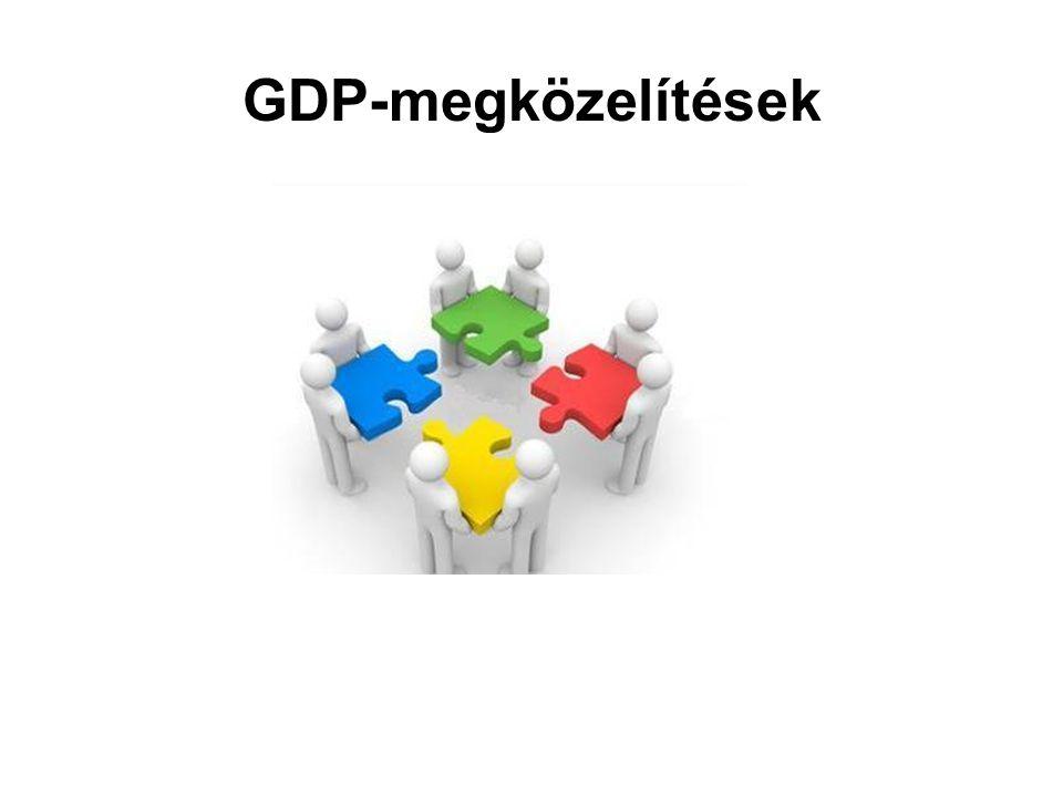 GDP-megközelítések