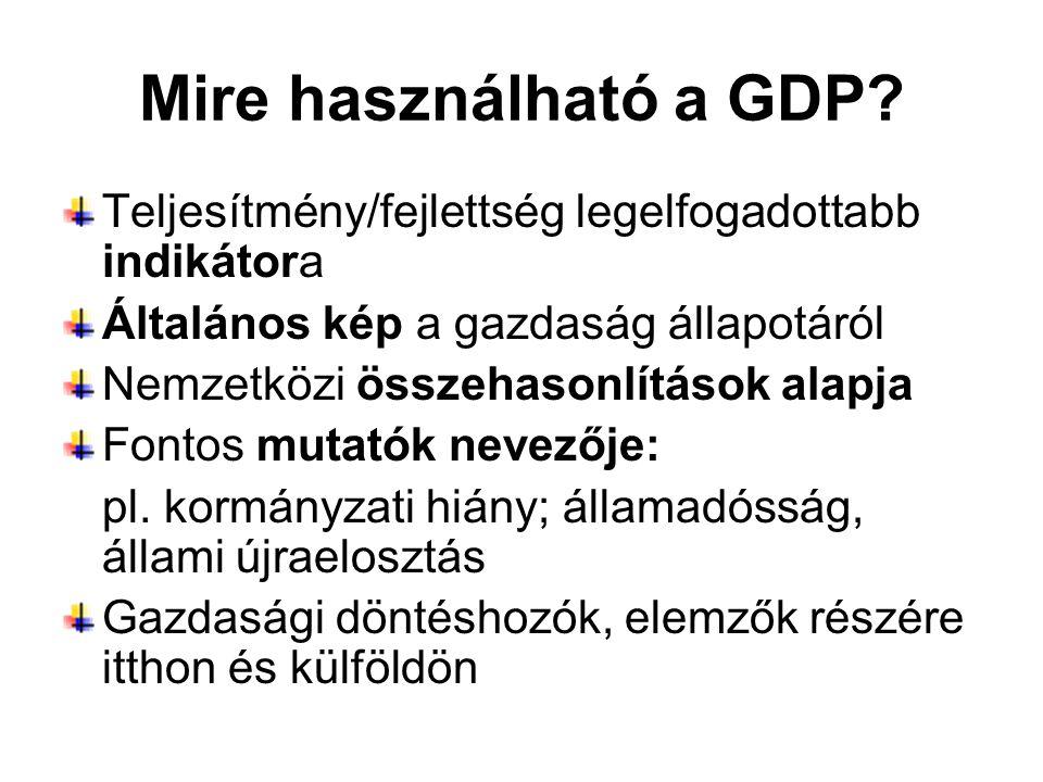Mire használható a GDP? Teljesítmény/fejlettség legelfogadottabb indikátora Általános kép a gazdaság állapotáról Nemzetközi összehasonlítások alapja F