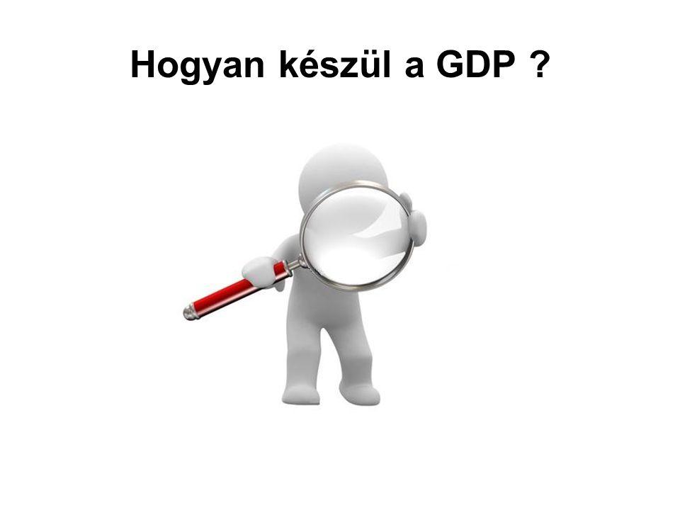 Hogyan készül a GDP ?