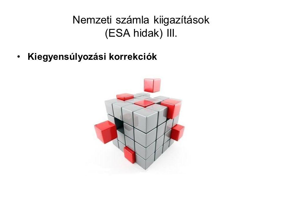 Nemzeti számla kiigazítások (ESA hidak) III. •Kiegyensúlyozási korrekciók