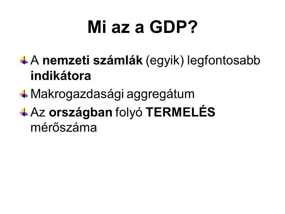 Mi az a GDP? A nemzeti számlák (egyik) legfontosabb indikátora Makrogazdasági aggregátum Az országban folyó TERMELÉS mérőszáma