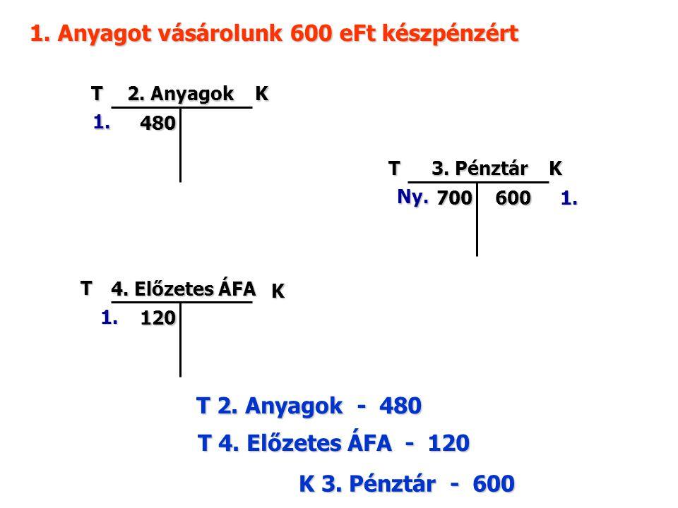 2.Áruvásárlás szállítótól 1000 eFt + ÁFA TK 2. Áruk 2.