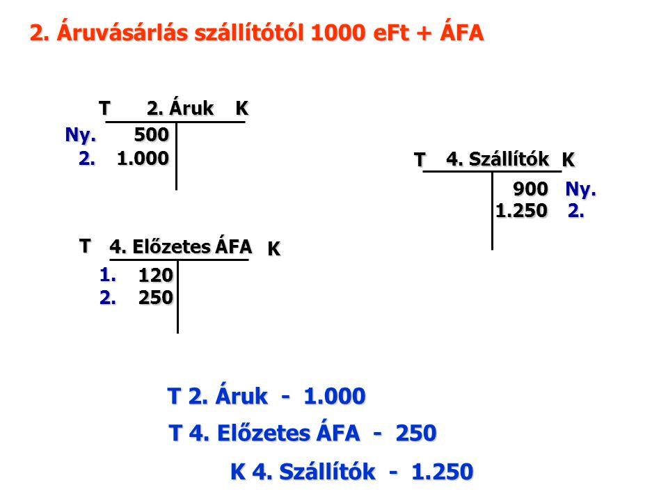 TK 1.Ingatlan b. j. 1.800 Z. TK 1. Műsz. ber. Ny.