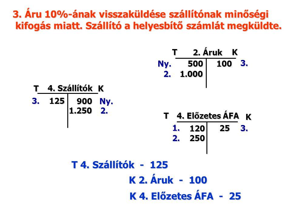 T Z.4. Jegyzett t. 4.000 K 1.700 TK 4. MSZE M TK 4.