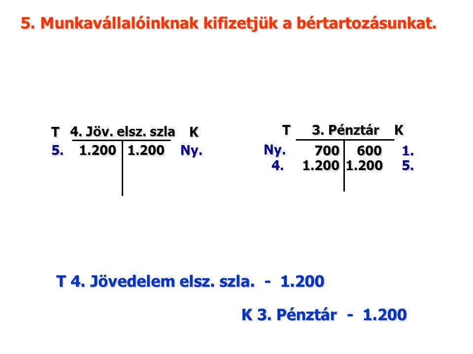 TK TK TK TK T TK TK TK TK TK 1.Ingatlan 1. Beruházás 2.