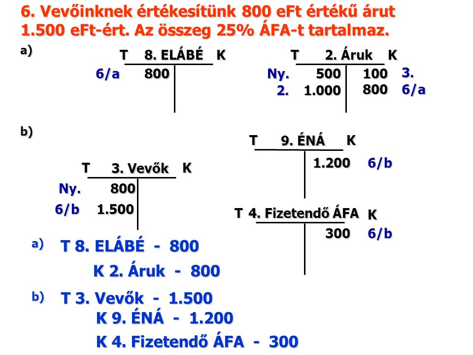 1. MSZE év eleji átvezetése az Eredménytartalékba TK 4. ERtart. 1.1.500 TK 4. MSZE 1.1.5001.500Ny.