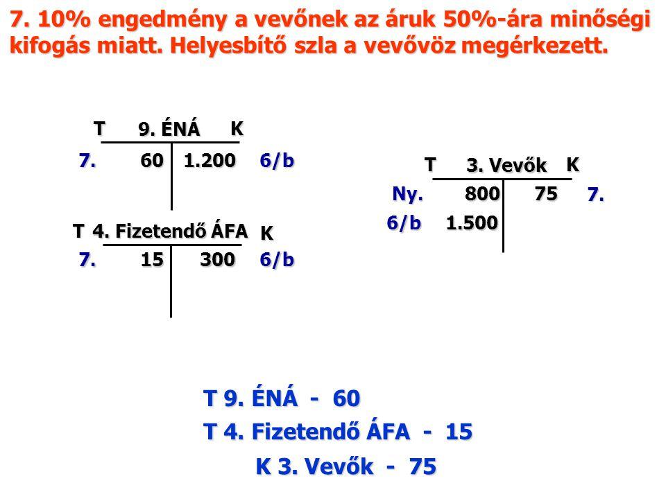 8.Az időszakban felmerült költségek: anyagktg 480 eFt; Bérköltség 1.200 eFt; bérjárulék 30% TK 5.