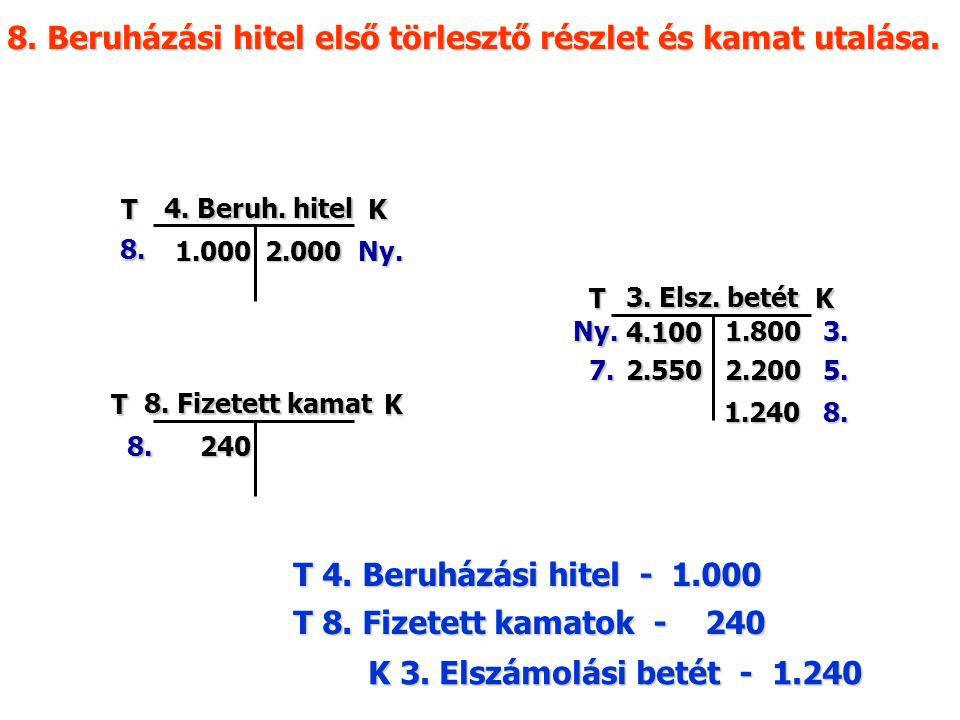 8. Beruházási hitel első törlesztő részlet és kamat utalása. TK 8. Fizetett kamat TK 4. Beruh. hitel Ny.2.000 1.240 240 8. 8. 2.200 TK 3. Elsz. betét