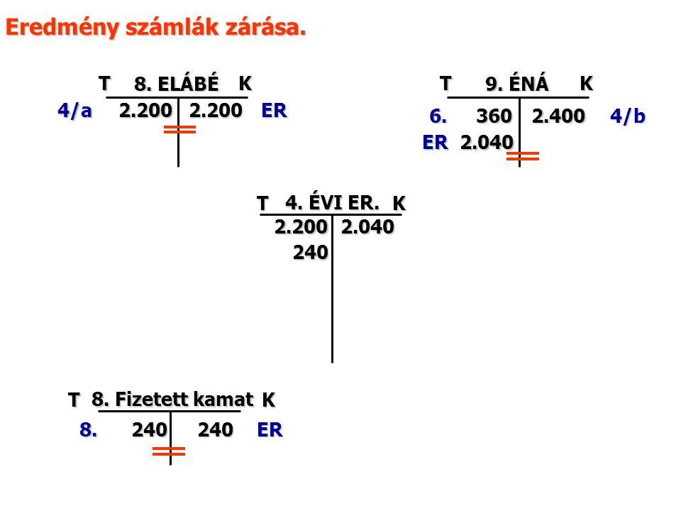 360 TK 9. ÉNÁ 2.040 4/b6. TK 8. ELÁBÉ 2.2004/a ER TK 4. ÉVI ER. 2.200 ER 2.040 2.200 2.400 TK 8. Fizetett kamat 240ER 240 2408. Eredmény számlák zárás