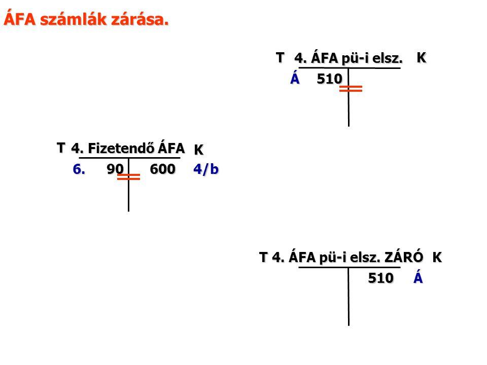 Á T K 4. Fizetendő ÁFA 904/b 510 TK 4. ÁFA pü-i elsz. 600 6. TK 4. ÁFA pü-i elsz. ZÁRÓ 510Á ÁFA számlák zárása.