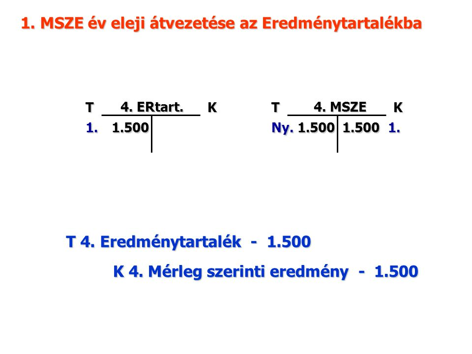1. MSZE év eleji átvezetése az Eredménytartalékba TK 4. ERtart. 1.1.500 TK 4. MSZE 1.1.5001.500Ny. T 4. Eredménytartalék - 1.500 K 4. Mérleg szerinti
