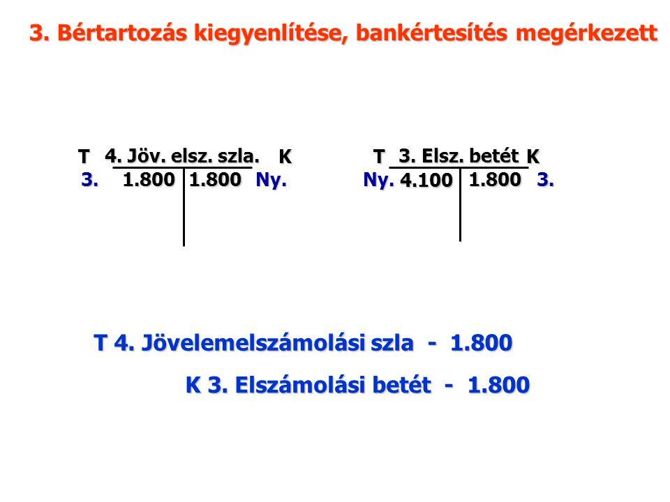 3. Bértartozás kiegyenlítése, bankértesítés megérkezett TK 4. Jöv. elsz. szla. 3.1.800 TK 3. Elsz. betét Ny. 4.100 1.800Ny.1.8003. T 4. Jövelemelszámo