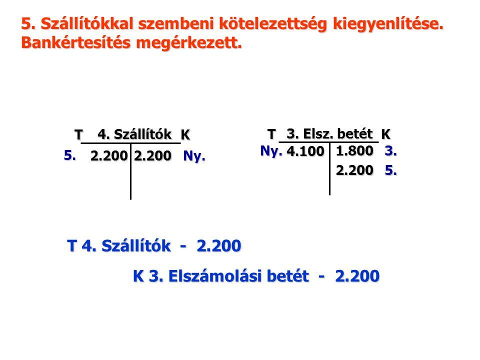 5. Szállítókkal szembeni kötelezettség kiegyenlítése. Bankértesítés megérkezett. TK 4. Szállítók 2.200 Ny. 5. TK 3. Elsz. betét Ny. 4.100 1.800 2.200