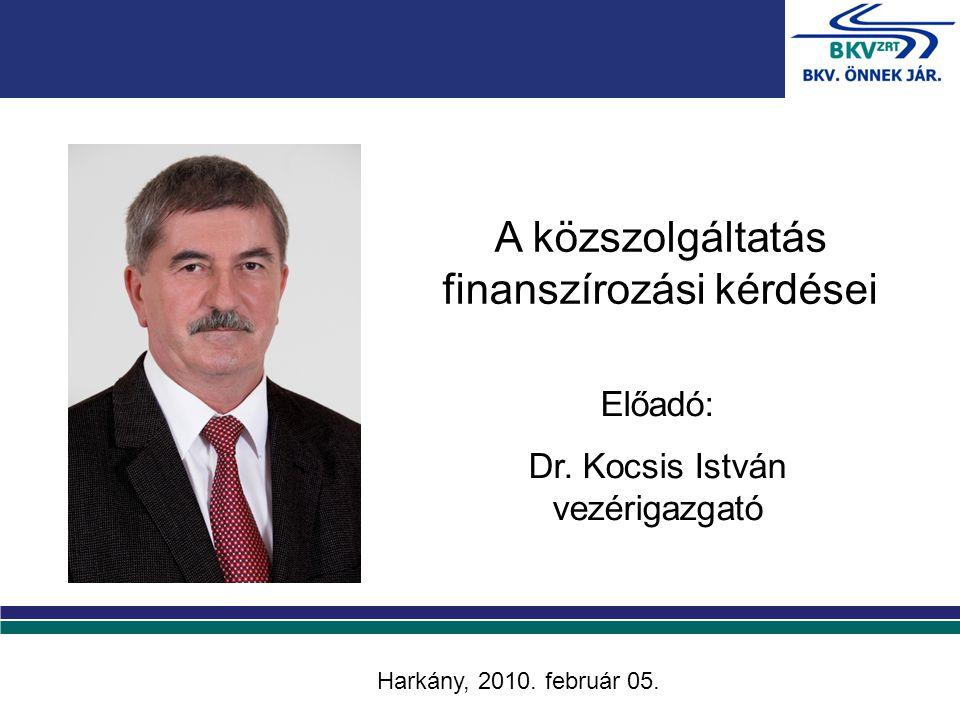 A közszolgáltatás finanszírozási kérdései Előadó: Dr.