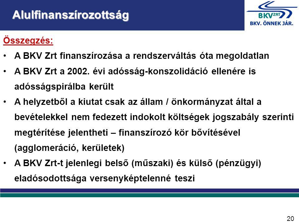 Összegzés: •A BKV Zrt finanszírozása a rendszerváltás óta megoldatlan •A BKV Zrt a 2002.
