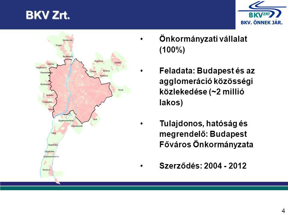 •Önkormányzati vállalat (100%) •Feladata: Budapest és az agglomeráció közösségi közlekedése (~2 millió lakos) •Tulajdonos, hatóság és megrendelő: Budapest Főváros Önkormányzata •Szerződés: 2004 - 2012 BKV Zrt.