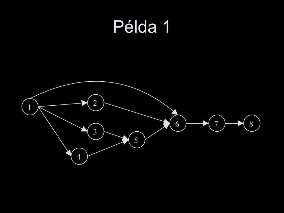 Példa 1