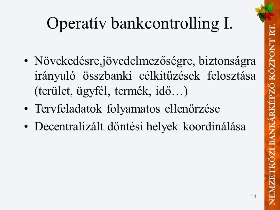 14 Operatív bankcontrolling I.