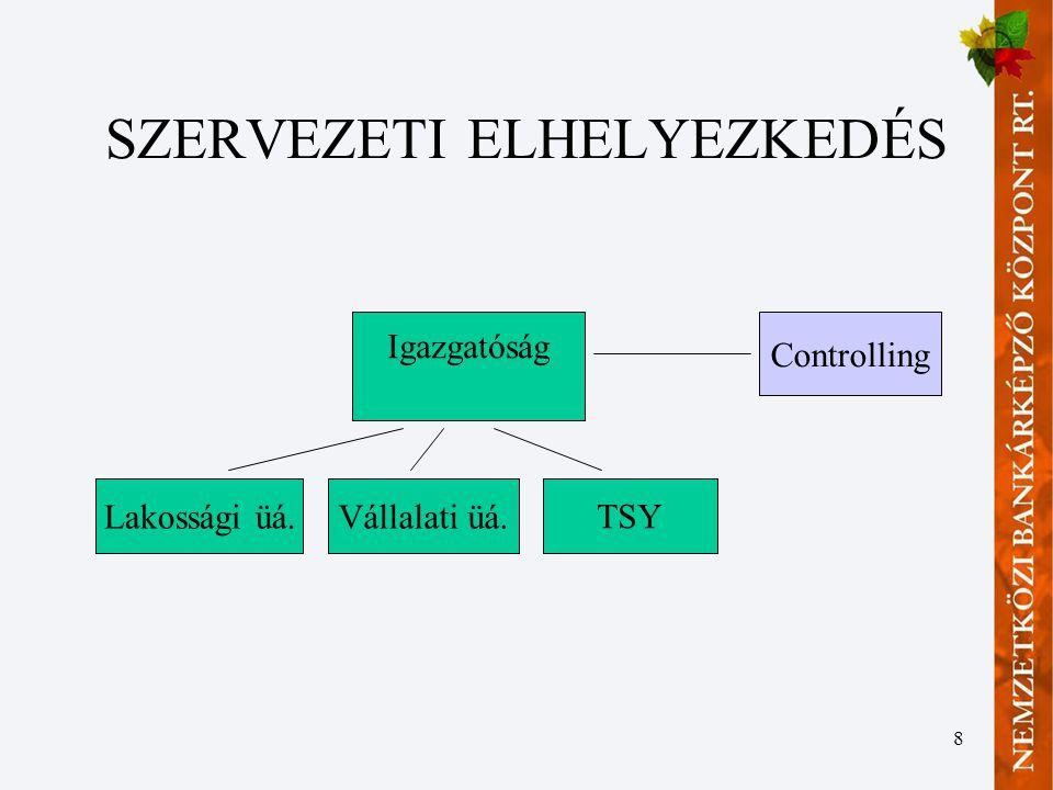 """59 A költség allokációhoz szükséges adatok Tranzakció katalógus (fő folyamat, al-folyamat, tranzakció, tevékenység """"activity ) Statisztikák, kérdőíves felmérések (tranzakciók egység- költség kalkulálása, termékcsoportok létrehozása, elosztási csatornák) Átlagos időfelhasználás (minden egyes tranzakcióhoz átlagos időtartam hozzárendelése) Allokációs kulcs (létszám, m2, darabszám) költséghelyenként - évente"""