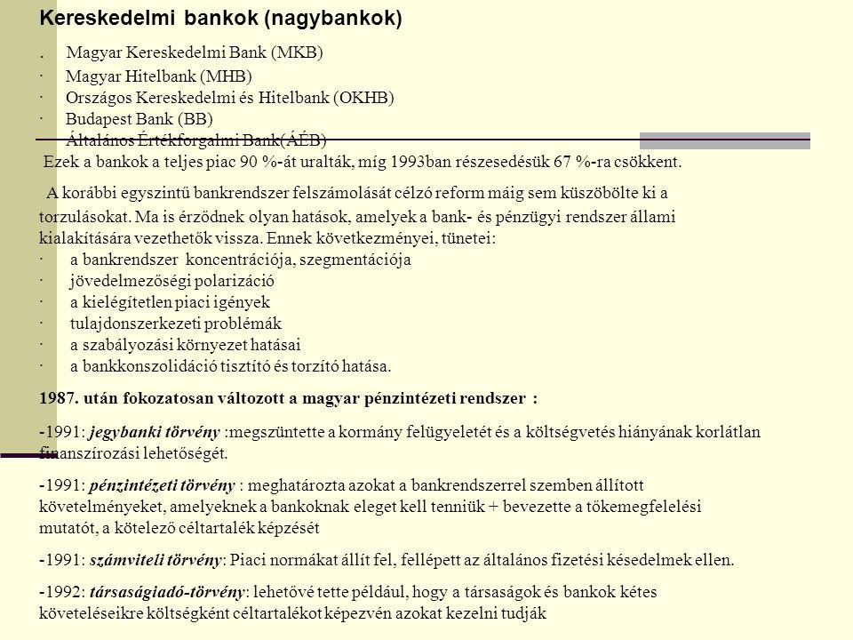 Kereskedelmi bankok (nagybankok). Magyar Kereskedelmi Bank (MKB) · Magyar Hitelbank (MHB) · Országos Kereskedelmi és Hitelbank (OKHB) · Budapest Bank