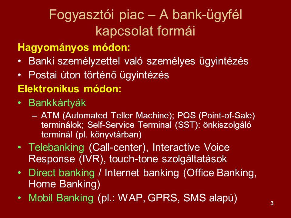 3 Fogyasztói piac – A bank-ügyfél kapcsolat formái Hagyományos módon: •Banki személyzettel való személyes ügyintézés •Postai úton történő ügyintézés Elektronikus módon: •Bankkártyák –ATM (Automated Teller Machine); POS (Point-of-Sale) terminálok; Self-Service Terminal (SST): önkiszolgáló terminál (pl.