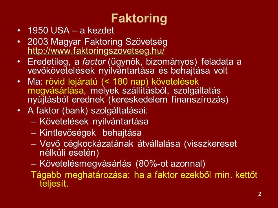 2 Faktoring •1950 USA – a kezdet •2003 Magyar Faktoring Szövetség http://www.faktoringszovetseg.hu/ http://www.faktoringszovetseg.hu/ •Eredetileg, a factor (ügynök, bizományos) feladata a vevőkövetelések nyilvántartása és behajtása volt •Ma: rövid lejáratú (< 180 nap) követelések megvásárlása, melyek szállításból, szolgáltatás nyújtásból erednek (kereskedelem finanszírozás) •A faktor (bank) szolgáltatásai: –Követelések nyilvántartása –Kintlevőségek behajtása –Vevő cégkockázatának átvállalása (visszkereset nélküli esetén) –Követelésmegvásárlás (80%-ot azonnal) Tágabb meghatározása: ha a faktor ezekből min.